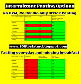 Fasting Times
